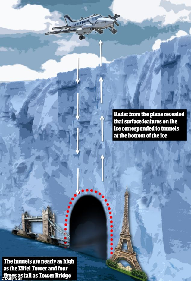 TOP NEWS Tunnels as tall as the Eiffel Tower discovered under Antarctic ice sheets